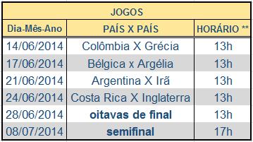 Jogos da Copa do Mundo Brasil 2014 em Belo Horizonte