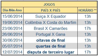 Jogos da Copa do Mundo Brasil 2014 em Brasilia