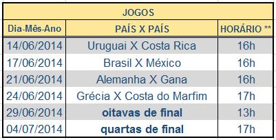 Jogos da Copa do Mundo Brasil 2014 em Fortaleza