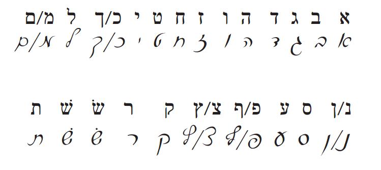 Hebrew Fast Facts | Esperanza Education