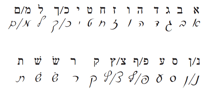 How do you memorize the Hebrew cursive aleph-bet? - Duolingo