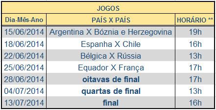 Jogos da Copa do Mundo Brasil 2014 no Rio de Janeiro
