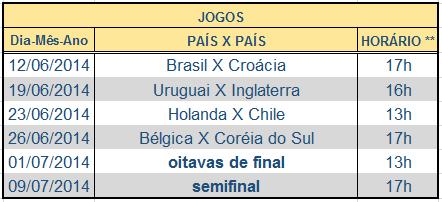 Jogos da Copa do Mundo Brasil 2014 em São Paulo