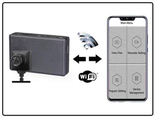 Pasos para configurar la APP PV Cam Viewer punto a punto P2P