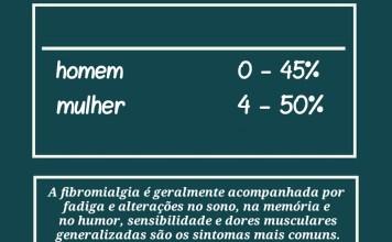 EA & Fibromialgia