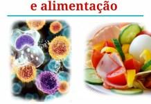 """alt=""""Processo inflamatório e alimentação"""""""