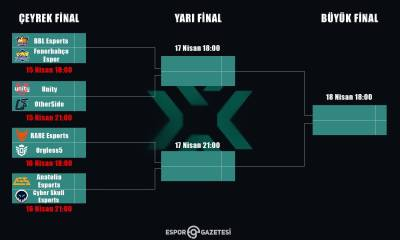 vct challengers 2 türkiye