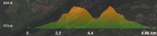 perfil trail nocturn la tossa