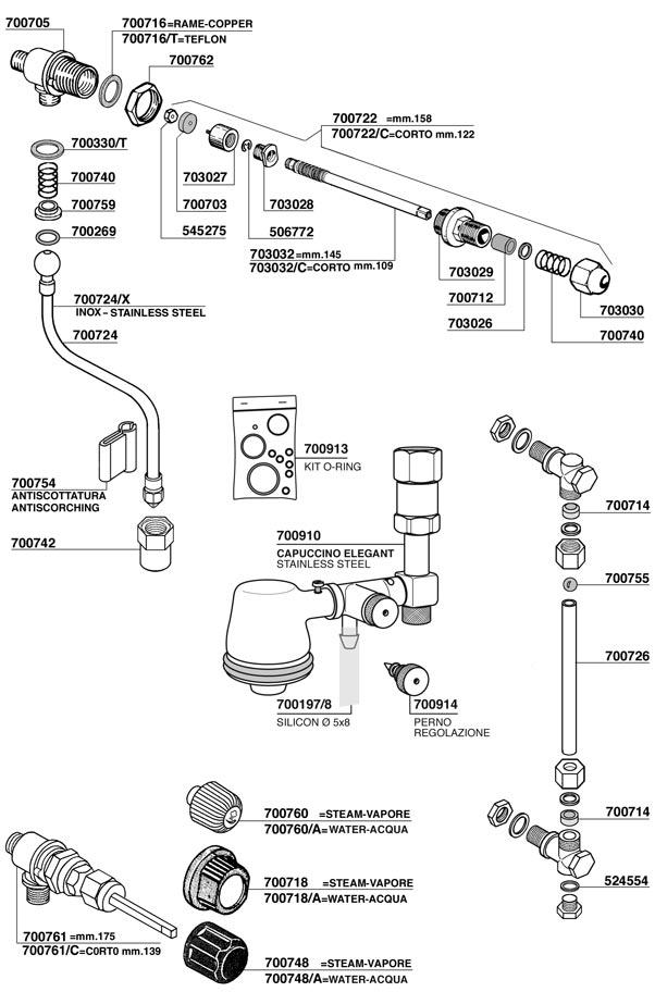 Astoria Steam Valves, Water Valves, Sightglass Spare Parts