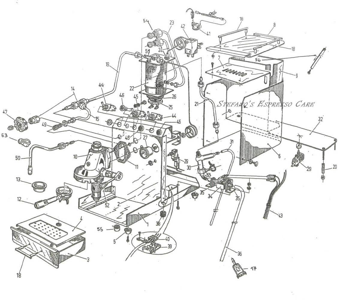 - Espresso Machines