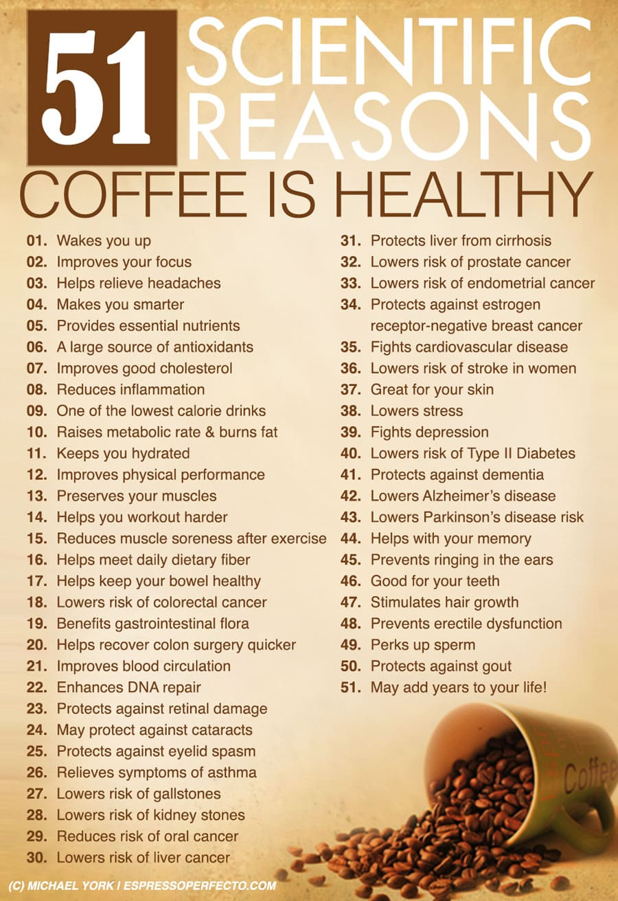 Benefits of coffee infographic