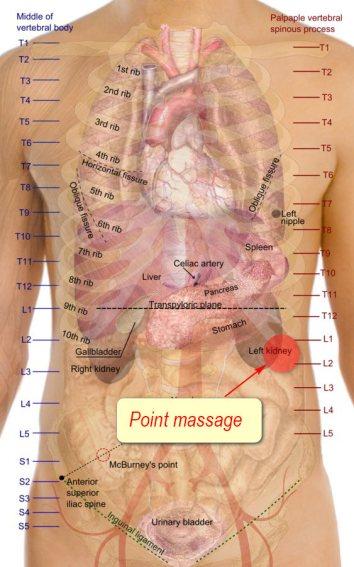 emotion-ancestral-massage