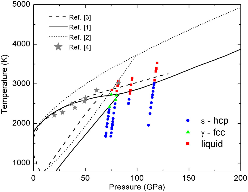 hight resolution of p t conditions at which xanes spectra were collected