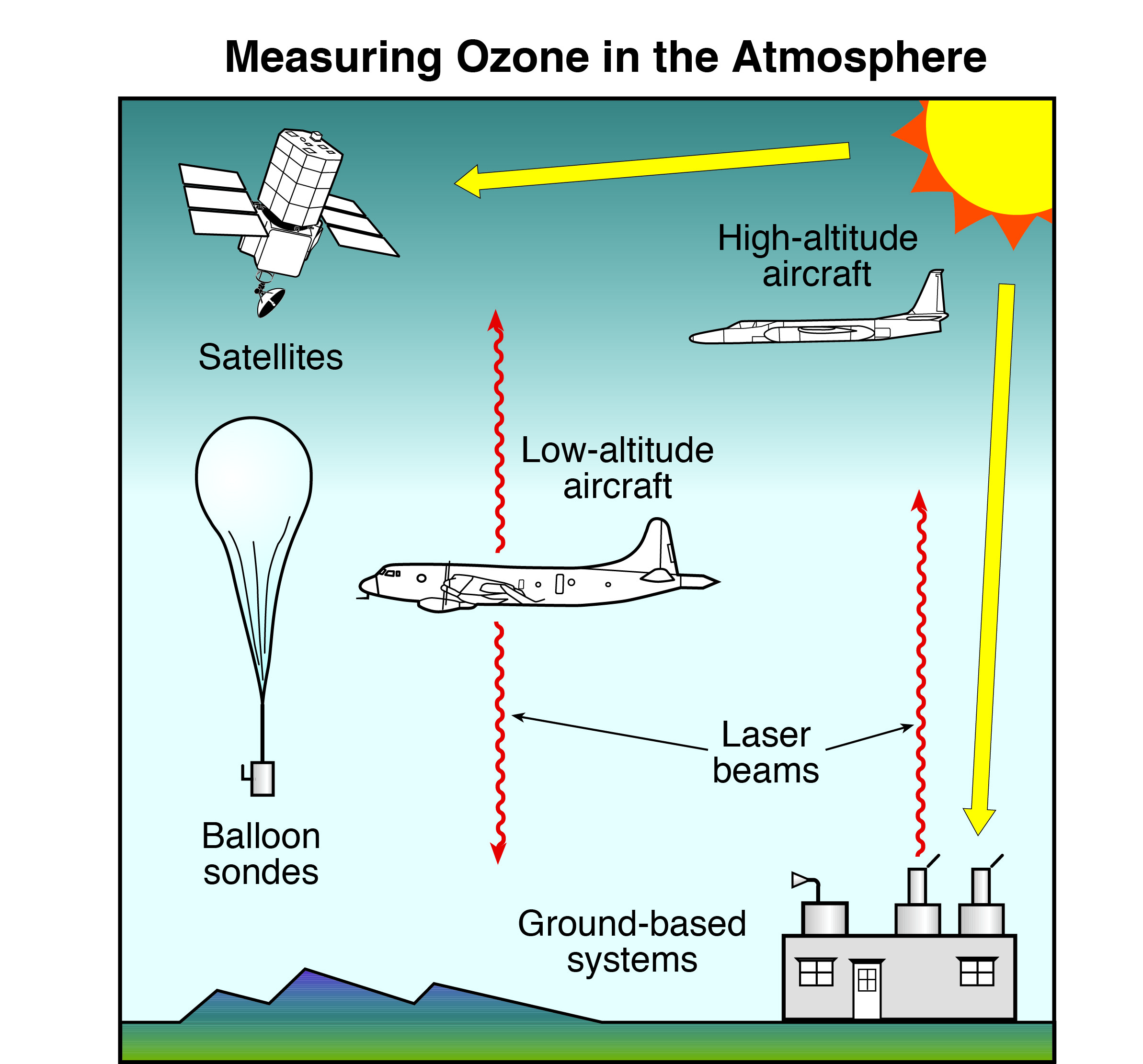 Scientific Assessment Of Ozone Depletion Twenty