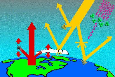 diagram of summer and winter solstice hermetic compressor wiring esrl global monitoring division - radiation group