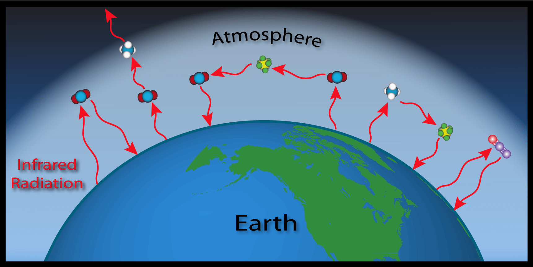 hight resolution of greenhouse effect 3