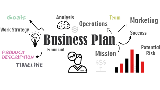 Get Affordable Business Assignment Help Online