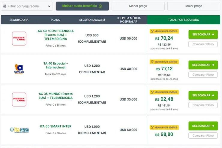 Site compara preços de seguro viagem pra Israel (Reprodução)