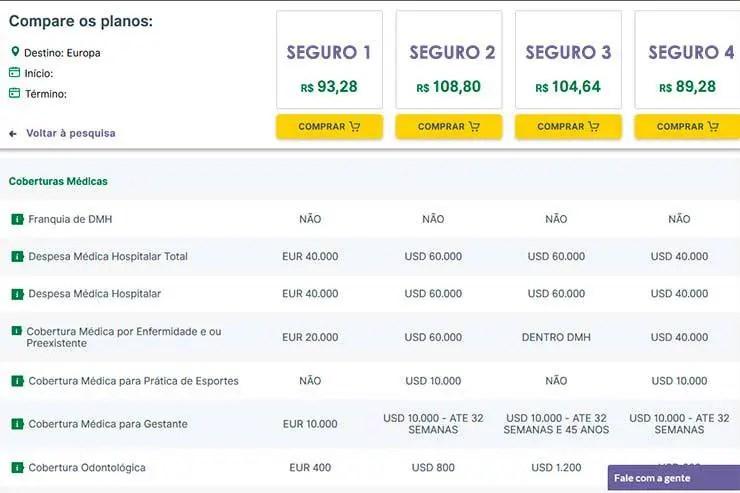 Seguros Promo é confiável? Site funciona como comparador de seguros viagem (Foto: Reprodução)