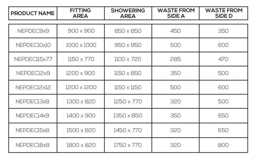 Neptune DEC Shower Tray Sizes - Essential Bathing