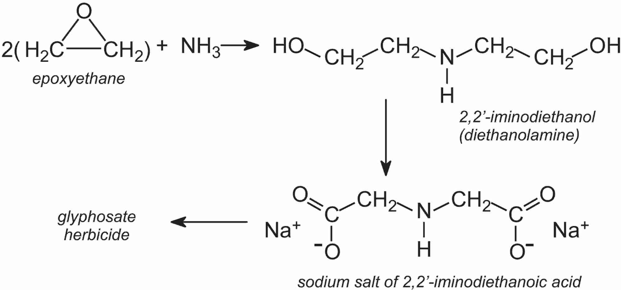 hight resolution of  which on reacting form 2 2 iminodiethanol often named diethanolamine this is then converted to the sodium salt of 2 2 iminodiethanoic acid