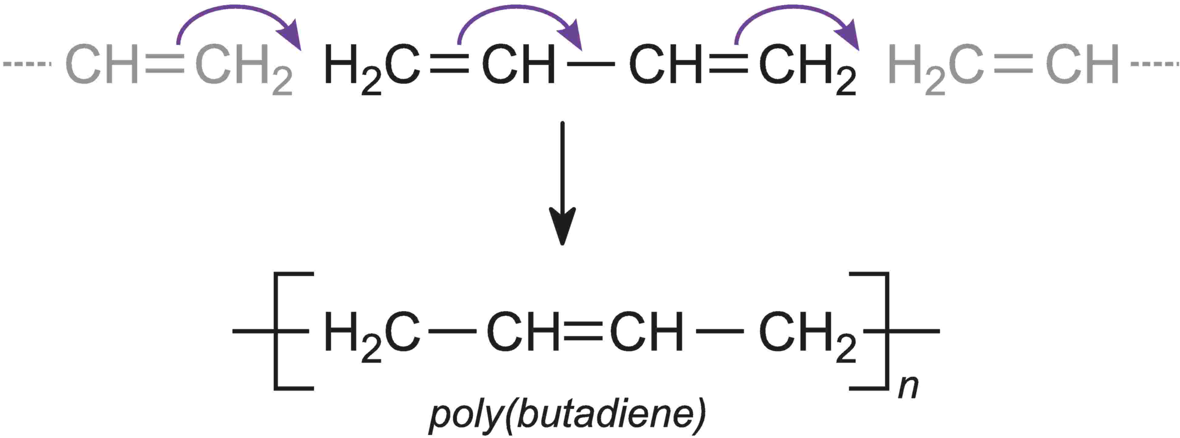 Write Chemical Equations For The Synthesis Of Teflon And