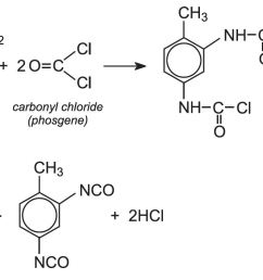 alternatively these reactions are carried out in the gas phase by vaporizing the diamines at ca 600 k and mixing them with carbonyl chloride  [ 1210 x 729 Pixel ]