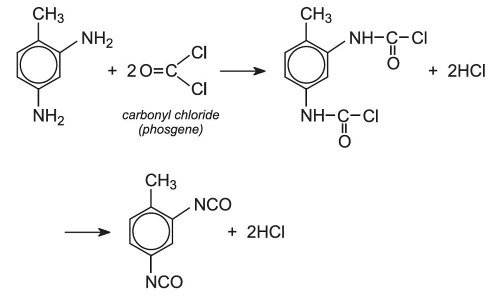 medium resolution of alternatively these reactions are carried out in the gas phase by vaporizing the diamines at ca 600 k and mixing them with carbonyl chloride