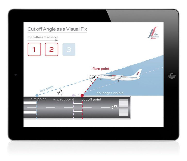 The Jacobson Flare app for iPad