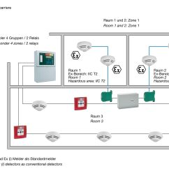 Nest Smoke Detector Wiring Diagram Gm 4 Wire Alternator Alarm Placement