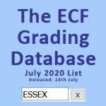 July 2020 Grading List