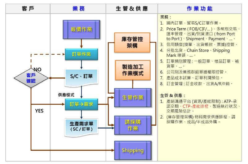 財務管理 | [組圖+影片] 的最新詳盡資料** (必看!!) - 88gag.com