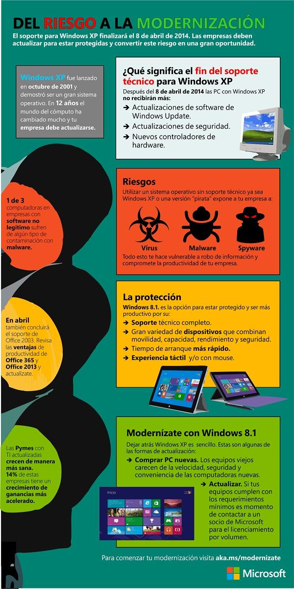 Infografia XP