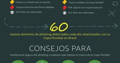 Copa del Mundo Brasil 2014