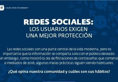 83% de los usuarios latinoamericanos se sienten expuestos en las redes sociales