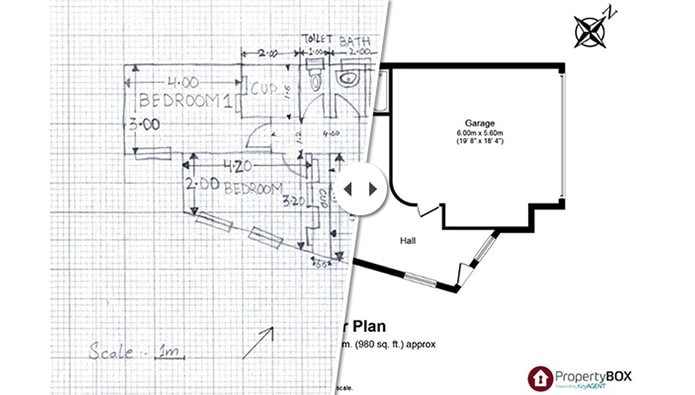 Do floor plans and photos really help to sell a prope...