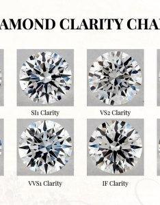 Everything you need to know about diamond clarity december  posted in jewelry blog also updated rh estatediamondjewelry