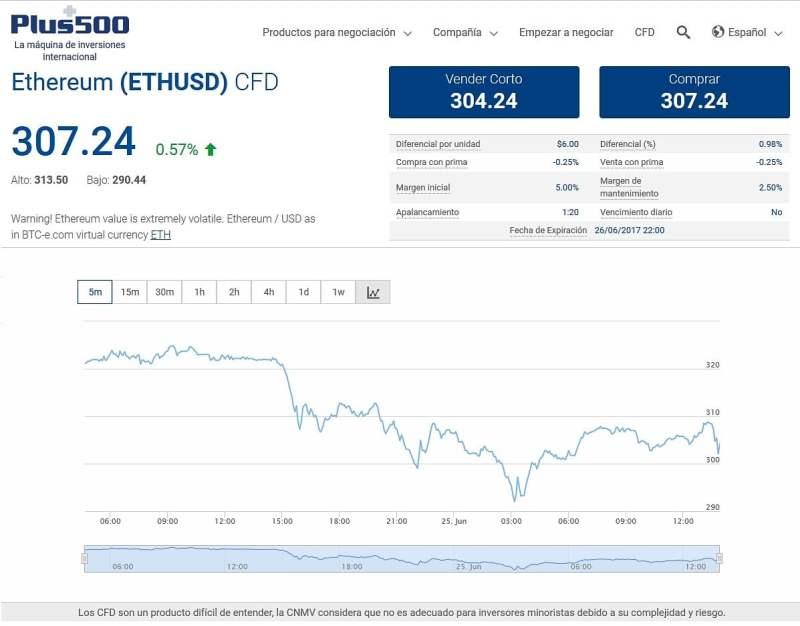 """Los fanáticos de las monedas virtuales monitorean el valor de ambas y esperan que intercambien posiciones, e incluso han designado ese momento con el nombre de """"flippening"""""""