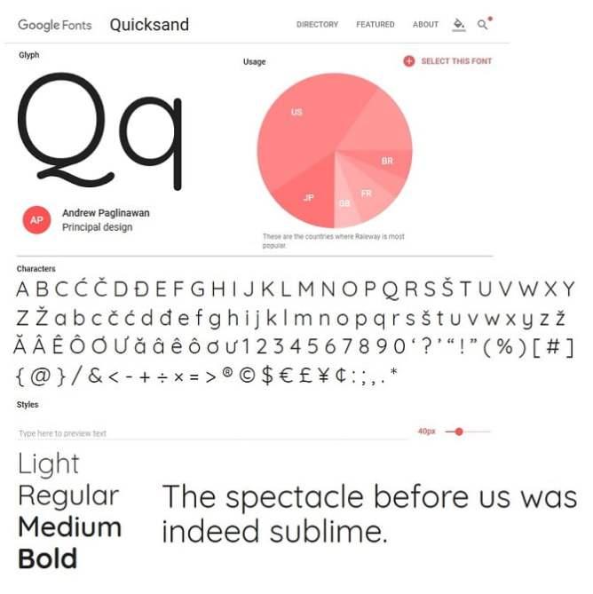 El proyecto fue iniciado por Andrew Paglinawan en 2008 utilizando formas geométricas como base fundamental y el pasado año, en colaboración con el creador, fue revisado a fondo por Thomas Jockin para mejorar la calidad.