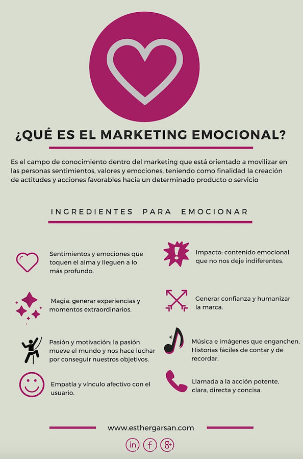 que es el marketing emocional? by esthergarsan