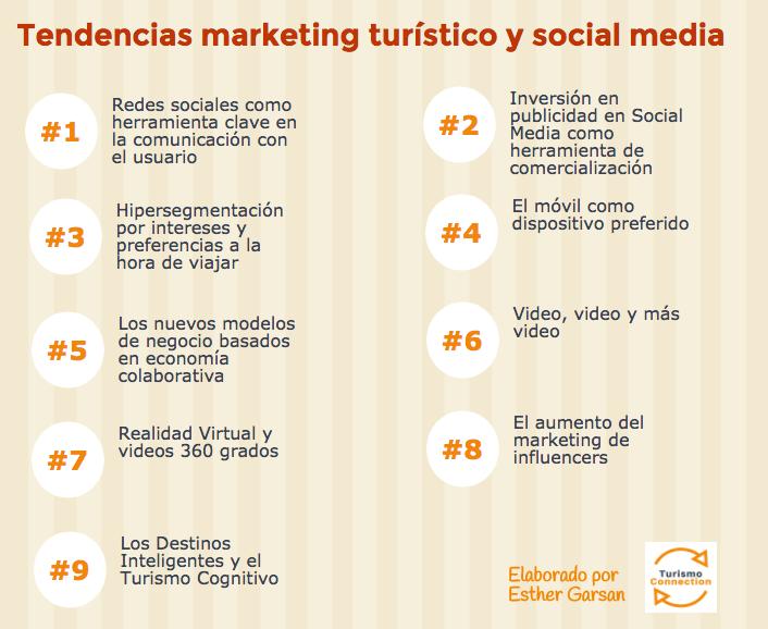 Tendencias en marketing turistico y social media infografia esthergarsan