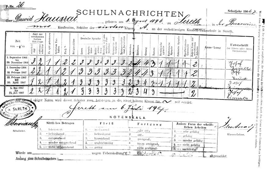 Esther M. Zimmer Lederberg Family Records: David Hausrat's