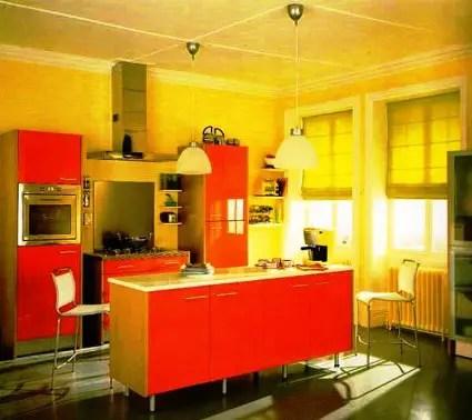 Combinaciones De Colores Para La Cocina Decoraci 243 N De