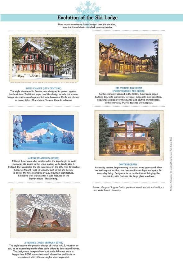 New House Designs Take Hold in Ski Resorts Image