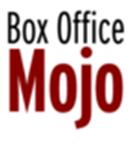 Scriptwriting 101: Box Office Mojo