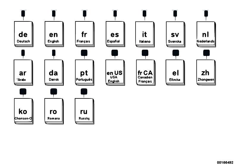 Pièces detachées pour les E81 116d N47 3 doors / Technical