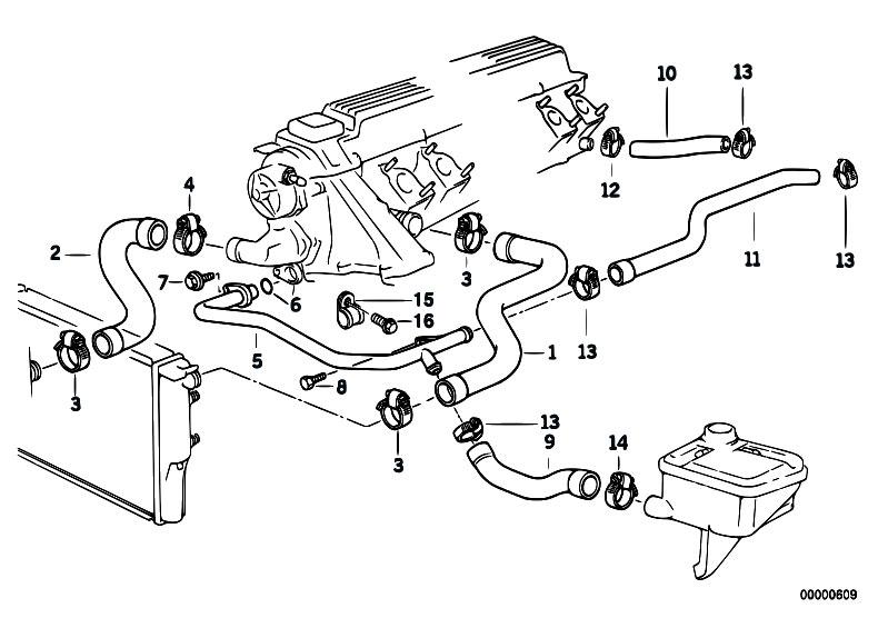 Original Parts for E36 325td M51 Sedan / Engine/ Cooling
