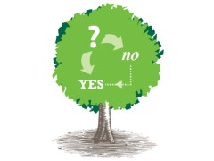 Técnica del árbol para la toma de decisiones