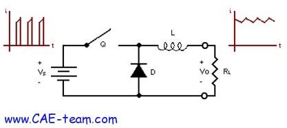 Figure 6 : Buck Converter circuit