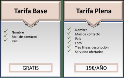 Freelancers directorio
